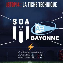 Avant Agen-Bayonne et ABC-Gardonne