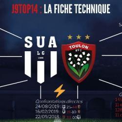 Avant Match Agen-Toulon